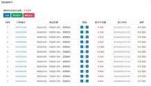 案例记录,列表商品数量增减和价格实时统计